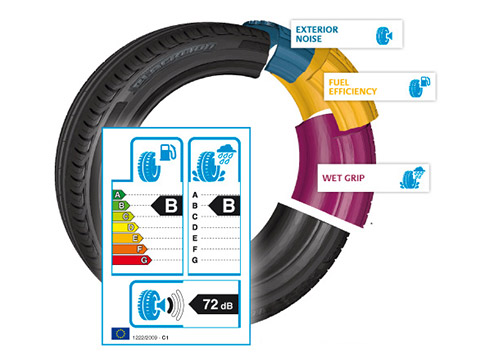 tyres labeling